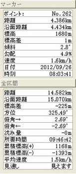 燧ヶ岳GPS記録.jpg