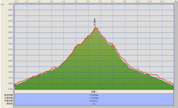 金峰山登山トラックログ(2013-11-1).jpg